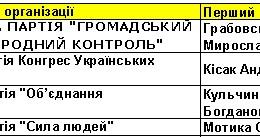 a_okrug