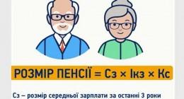 П'ять запитань про пенсійну реформу