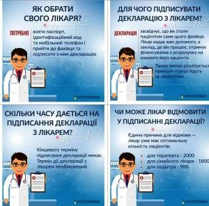 Сім міфів про вибір лікаря