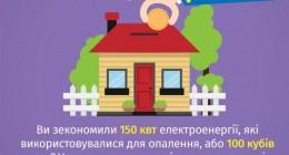 Нова програма житлових субсидій: більш адресна підтримка тих, хто справді потребує