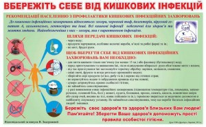 Профілактика ентеровірусних та гострих кишкових інфекцій й вірусного гепатиту А