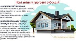 Сім основних змін у програмі житлових субсидій